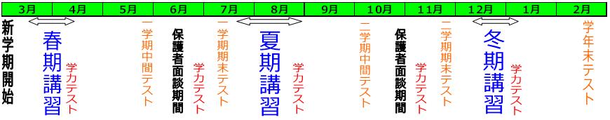 年間行事(中1.2)
