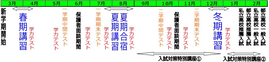 年間行事(中3)